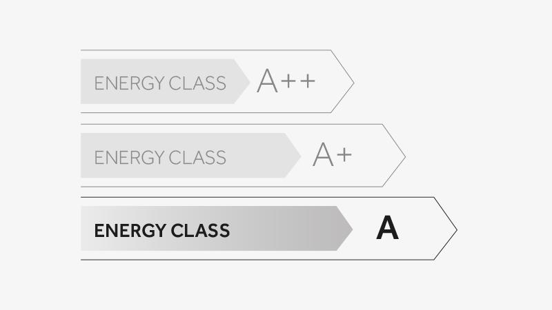 Класс энергоэффективности А