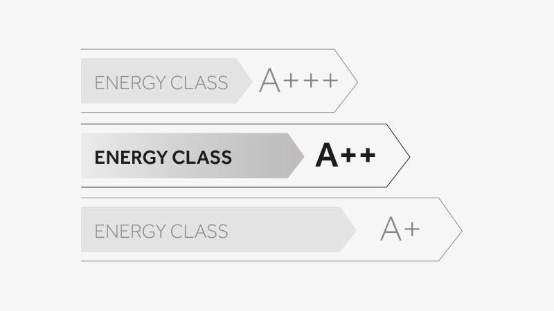 Skvělá třída účinnosti
